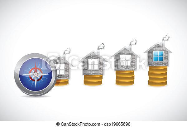 Inmobiliaria de monedas y ilustración de brújulas - csp19665896