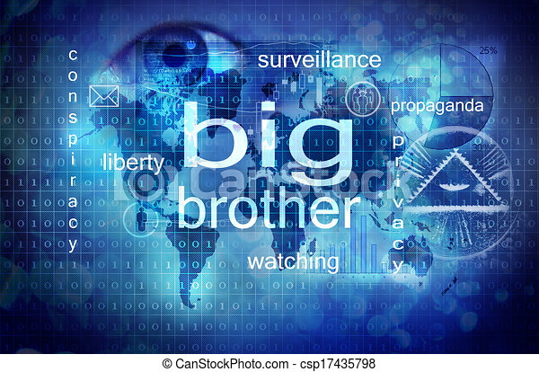big brother is watching you - csp17435798