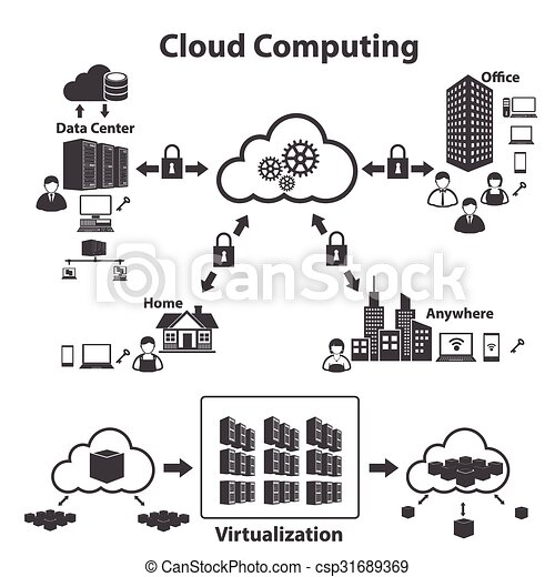 Big Data icons set, Cloud computing - csp31689369