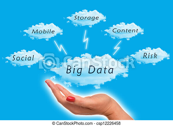 Big Data - csp12226458