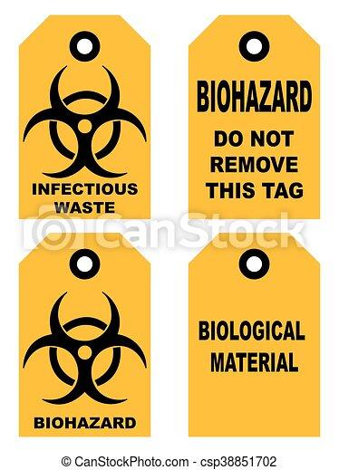 Biohazard Symbol Sign Of Biological Threat Alert Black Yellow