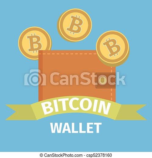 Wallet di criptovalute: i Migliori Portafogli per Bitcoin e Crypto - Finaria