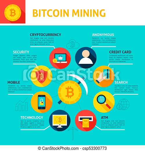 Bitcoin Mining Infographics Flat Design Vector Illustration