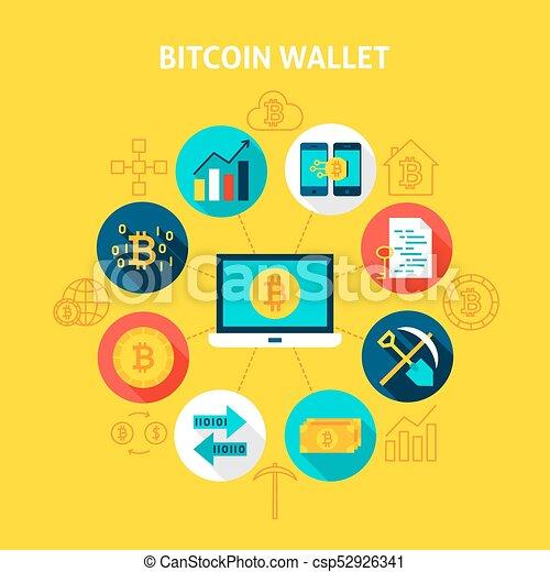 Bank blockchain project
