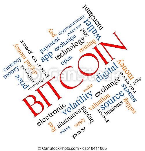 Bitcoin Word Cloud Concept Angled - csp18411085
