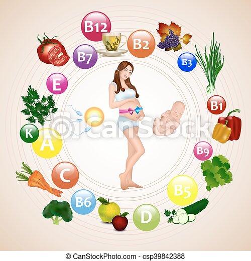 blå, näring, kvinna, rosa, gravid, bog, tummy., pregnancy., under - csp39842388
