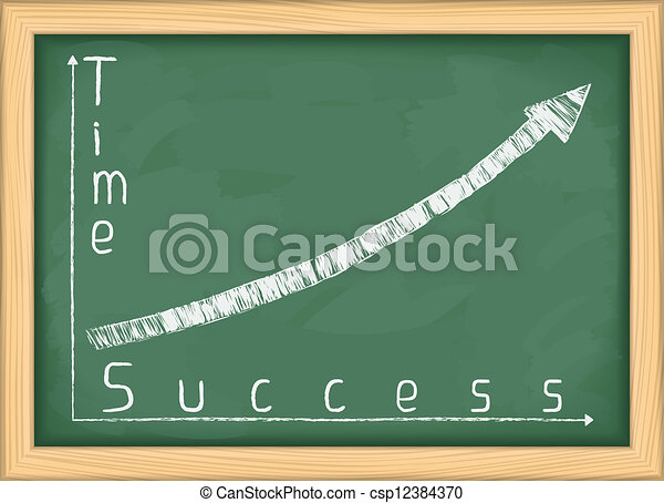 Blackboard with graph of success - csp12384370