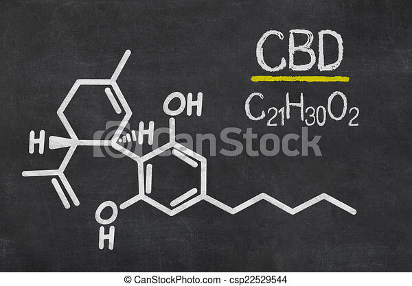 Blackboard with the chemical formula of CBD - csp22529544