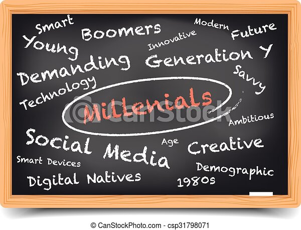 Blackboard Wordcloud Millennials - csp31798071