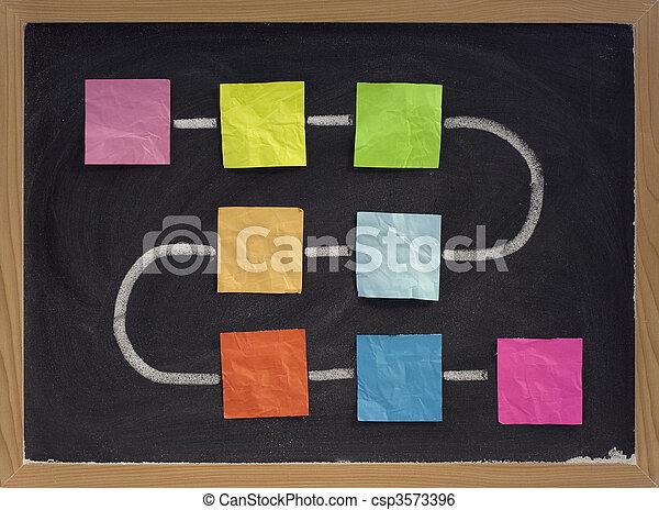 blank flowchart on blackboard - csp3573396