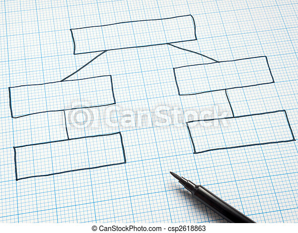 Blank Organization Chart Drawn On Square Graph Paper Stock Photos