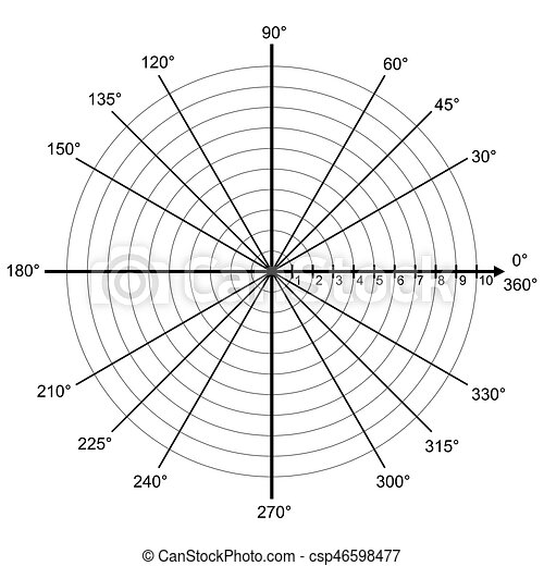 Blank Polar Graph Paper Protractor Pie Chart Vector Blank Of