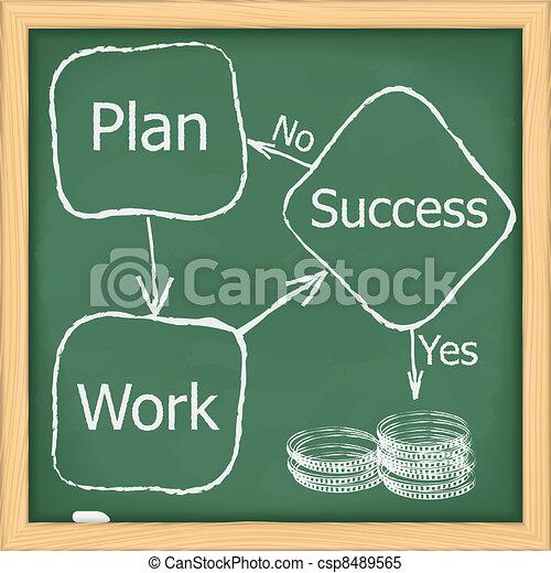 Block diagram of success - csp8489565