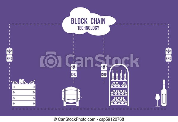 Blockchain. RFID technology. Winemaking. - csp59120768