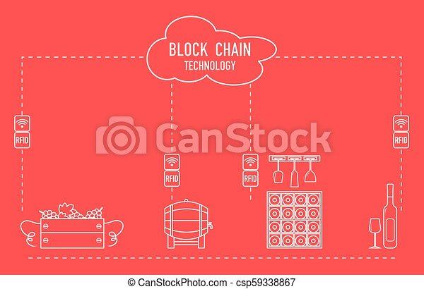 Blockchain. RFID technology. Winemaking. - csp59338867