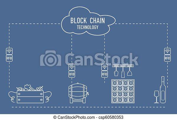 Blockchain. RFID technology. Winemaking. - csp60580353