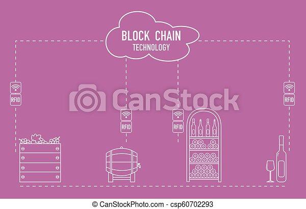 Blockchain. RFID technology. Winemaking. - csp60702293