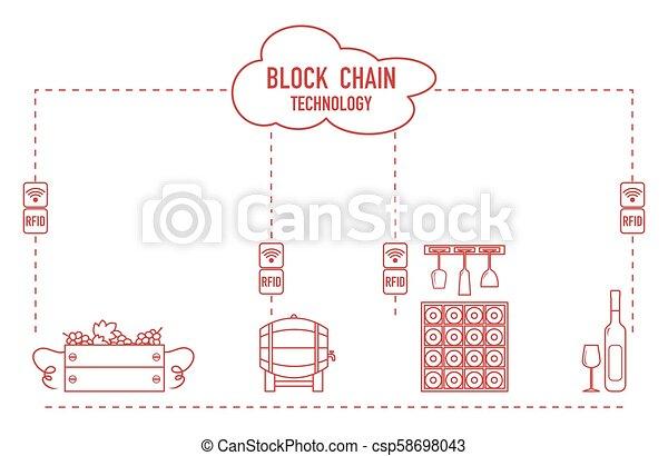 Blockchain. RFID technology. Winemaking. - csp58698043