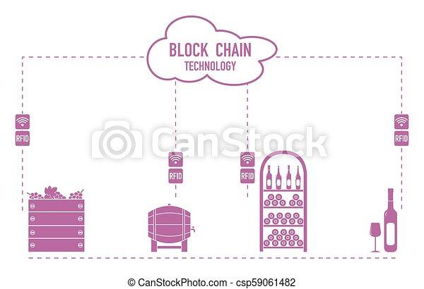 Blockchain. RFID technology. Winemaking. - csp59061482