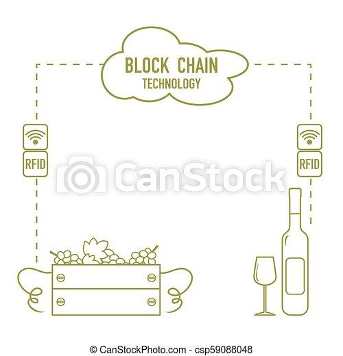 Blockchain. RFID technology. Winemaking. - csp59088048