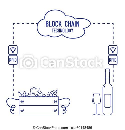 Blockchain. RFID technology. Winemaking. - csp60148486