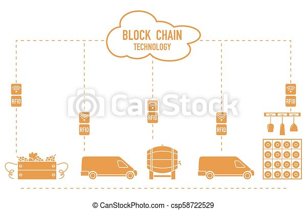 Blockchain. RFID technology. Winemaking. - csp58722529
