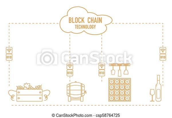 Blockchain. RFID technology. Winemaking. - csp58764725