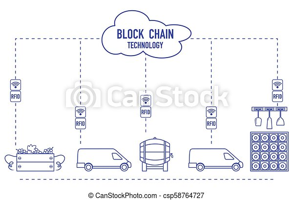 Blockchain. RFID technology. Winemaking. - csp58764727