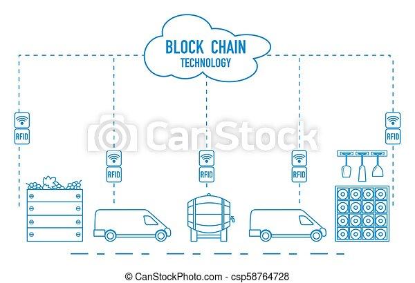 Blockchain. RFID technology. Winemaking. - csp58764728