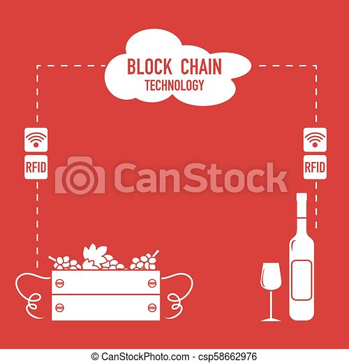Blockchain. RFID technology. Winemaking. - csp58662976