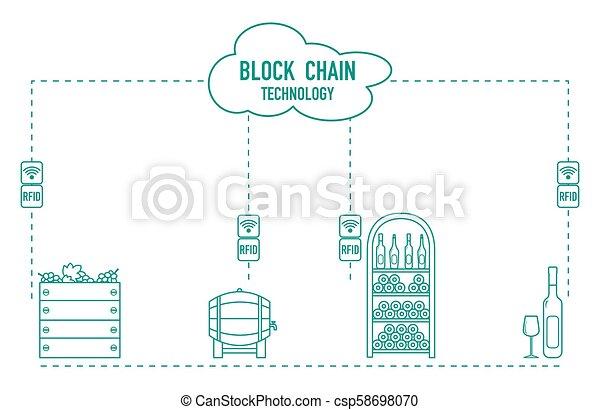Blockchain. RFID technology. Winemaking. - csp58698070