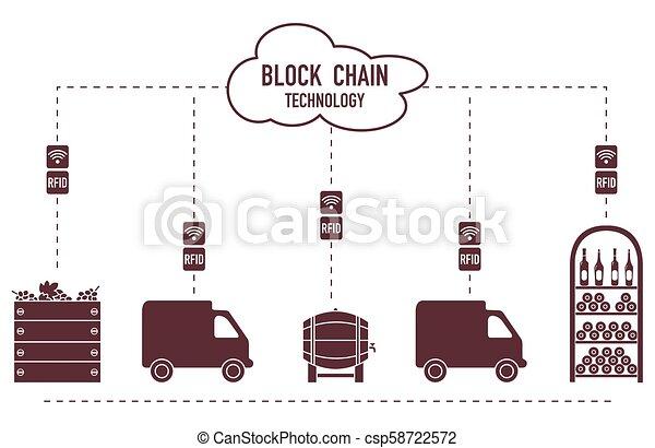 Blockchain. RFID technology. Winemaking. - csp58722572