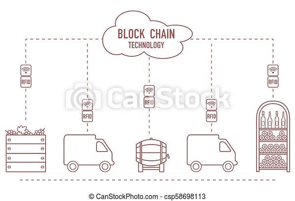 Blockchain. RFID technology. Winemaking. - csp58698113