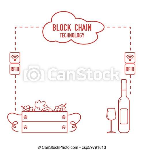 Blockchain. RFID technology. Winemaking. - csp59791813