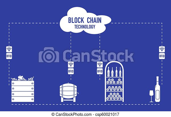 Blockchain. RFID technology. Winemaking. - csp60021017