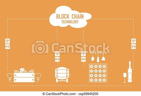 Blockchain. RFID technology. Winemaking. - csp59945200