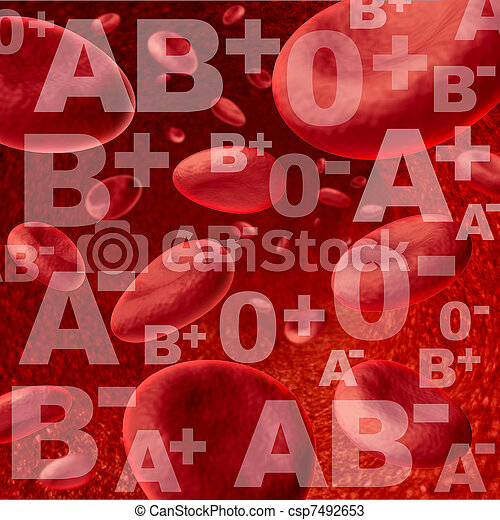 bloed, groepen - csp7492653