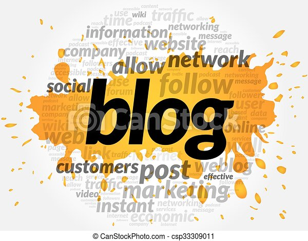 Blog concept word cloud - csp33309011