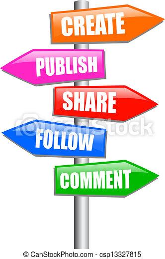 Blogging guidepost - csp13327815