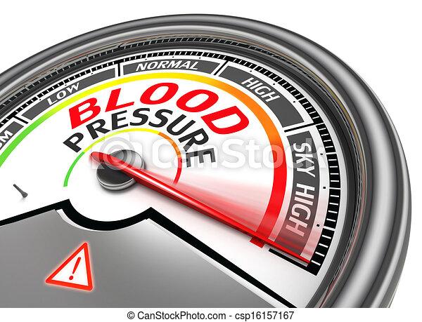 blood pressure conceptual meter - csp16157167