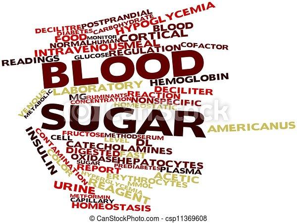 Blood sugar - csp11369608