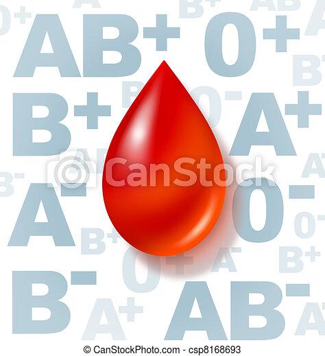 Blood type - csp8168693