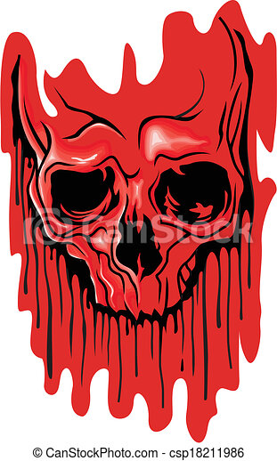 Bloody Skull Skull Image On Bloodstain