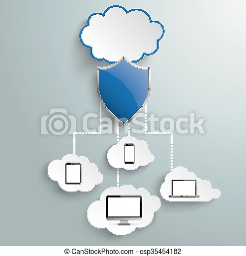 Blue Clouds Protection Shield Technology - csp35454182