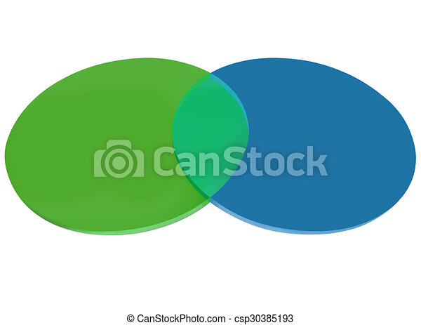 Blue Green Venn Diagram Two Circles Overlapping Two Circles