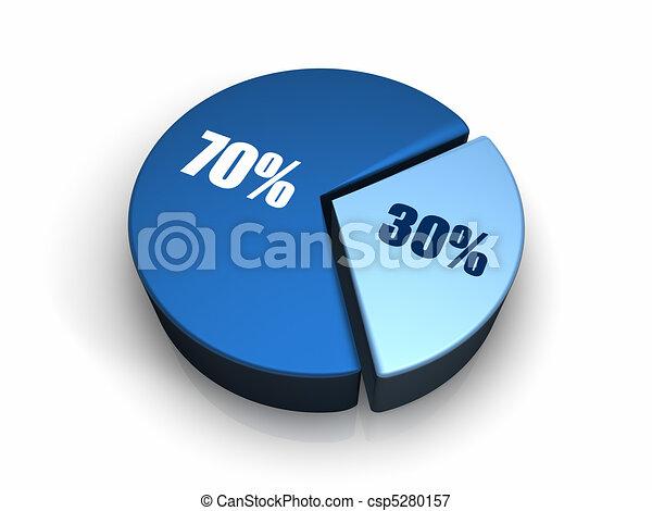 Blue Pie Chart 30 - 70 percent - csp5280157
