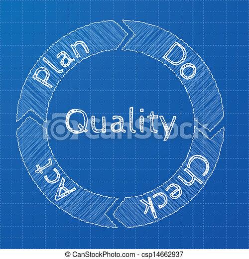 Blueprint kvp detailed illustration of a sigma six circle detailed illustration of a sigma six circle on a blueprint pattern malvernweather Gallery