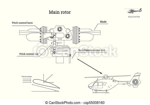 Blueprint of main rotor of helicopter in outline style clip art blueprint of main rotor of helicopter in outline style industrial drawing of gearbox part malvernweather Images