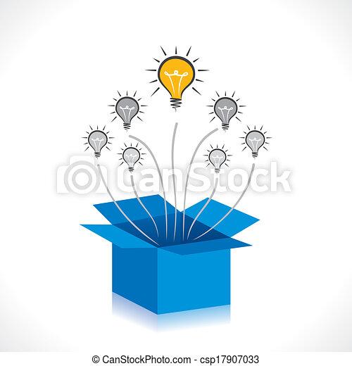 boîte, idée, ou, nouveau, penser, dehors - csp17907033