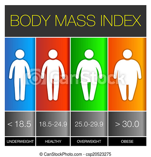 Body Mass Index Infographic Icons. Vector - csp20523275